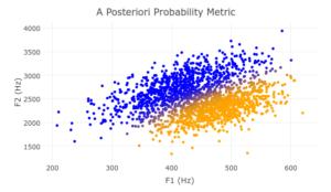 Sample a posteriori visualization