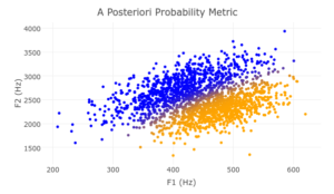 Sample a posteriori visualization